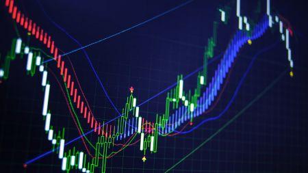 Cách giao dịch bằng chỉ báo CCI (Chỉ số kênh hàng hóa) trong Binomo