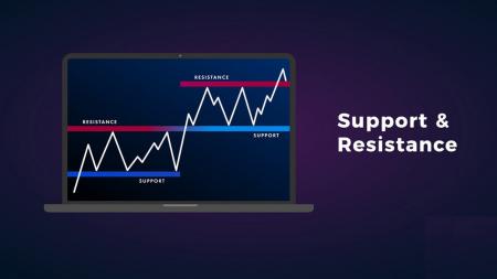 Hướng dẫn xác định thời điểm giá muốn bứt phá khỏi hỗ trợ / kháng cự trên Binomo và các hành động cần thực hiện
